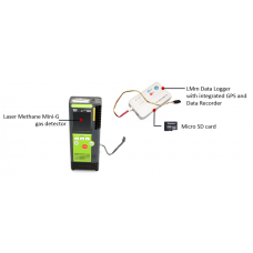 Portable Laser Methane Gas Detector