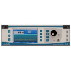 Ambient SO2 Gas Analyzer